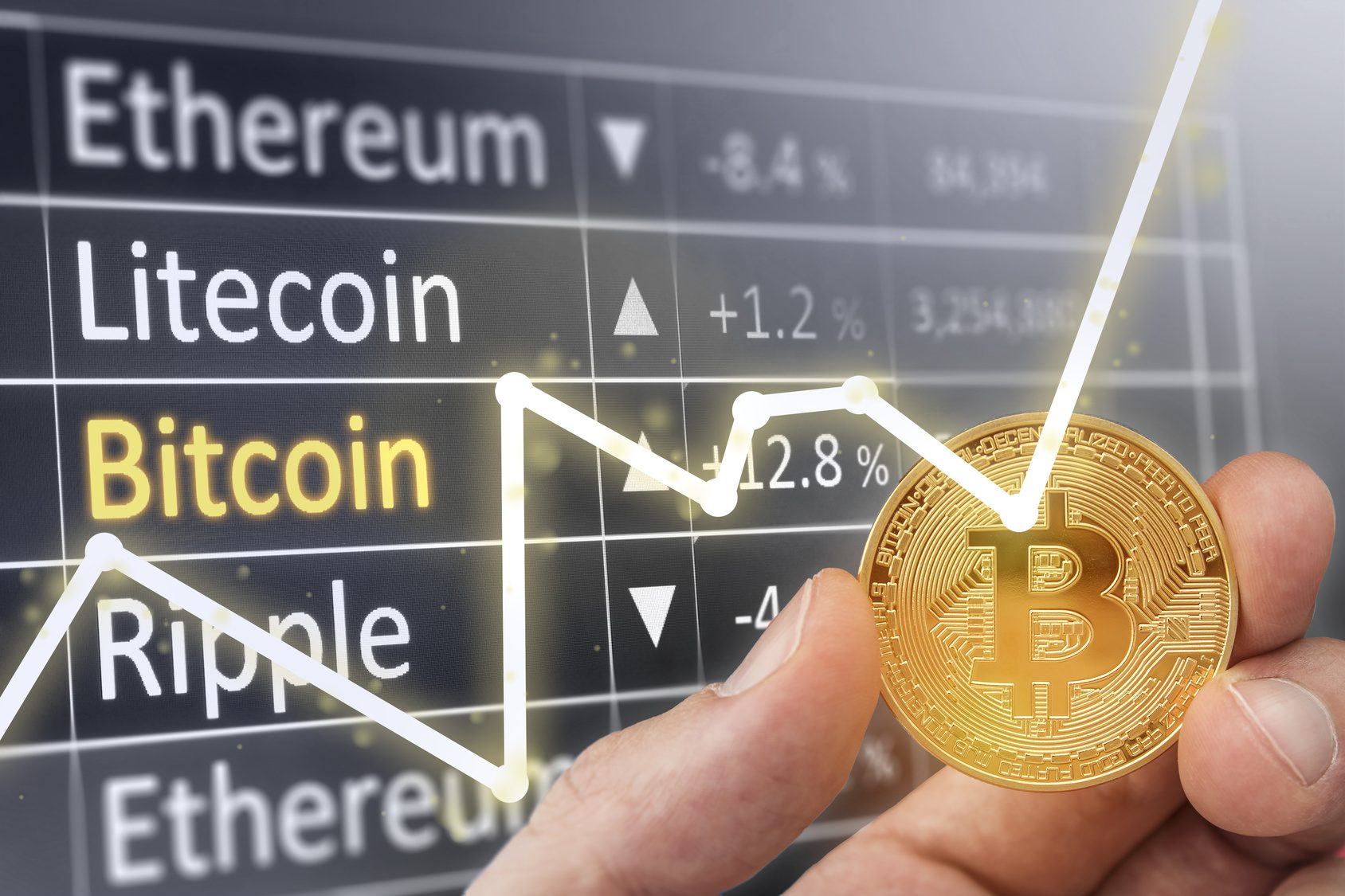 Рейтинг самых надежных криптовалютных бирж 2021 года по данным Центробанка